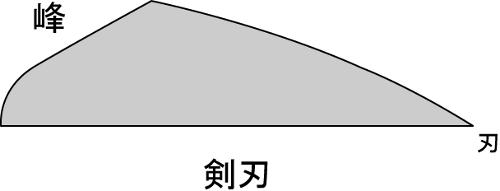 kenba